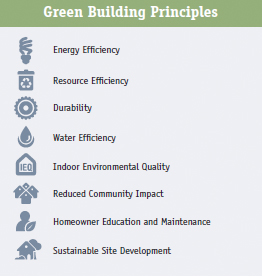 Green Building Principles
